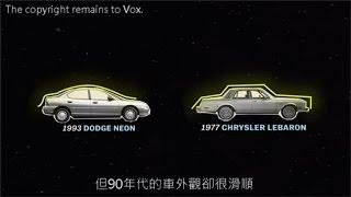 從箱型到流線型  (汽車外觀為何會有這種改變?)