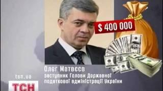 Грабь награбленное !Элитные кражи в элитной Украине(Бывший глава