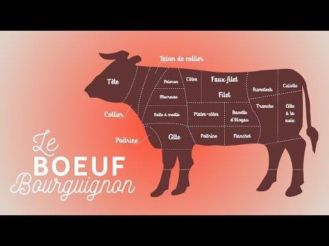 le-boeuf-bourguignon---les-carnets-de-julie