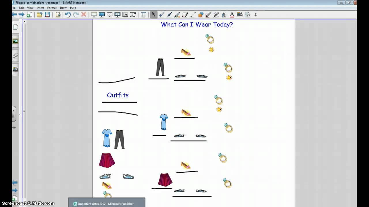 Combinations  U0026 Tree Diagrams