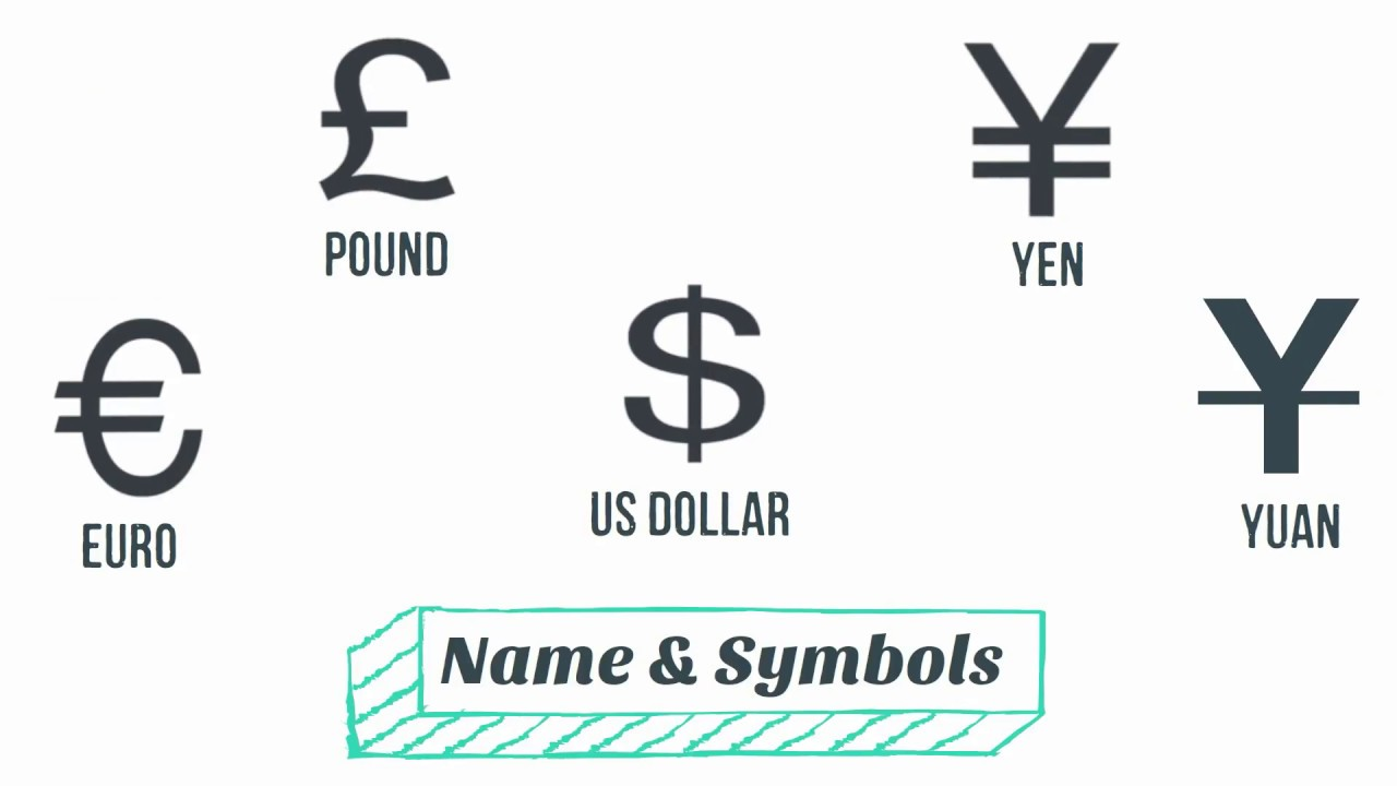 Currency Pair Name Symbols Youtube