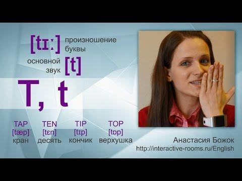 Как звучат английские буквы на русском