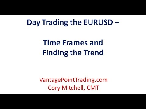 Day Trading the EURUSD - Time Frames and Analyzing the Trend