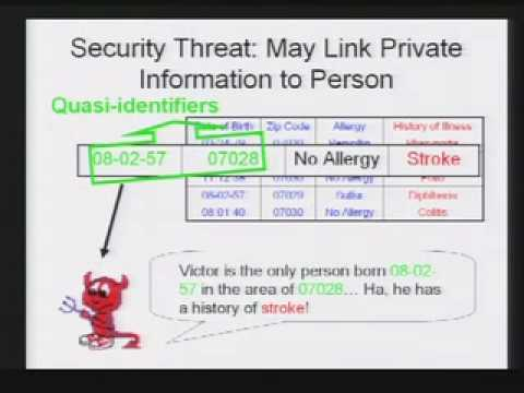 CERIAS Security: PrivacyEnhancing K-Anonymization Of Customer Data 1/9