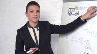 видео Возмещение ущерба по КАСКО при ДТП по закону РФ