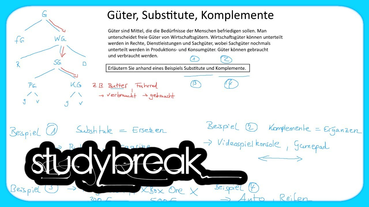 studybreak youtube gaming - Sachgter Beispiele