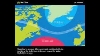 What is the jet stream and how does it work?