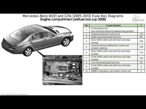 Mercedes-Benz S-Class, CL-Class (W221, C216) (2005-2013) Fuse Box Diagrams  - YouTubeYouTube