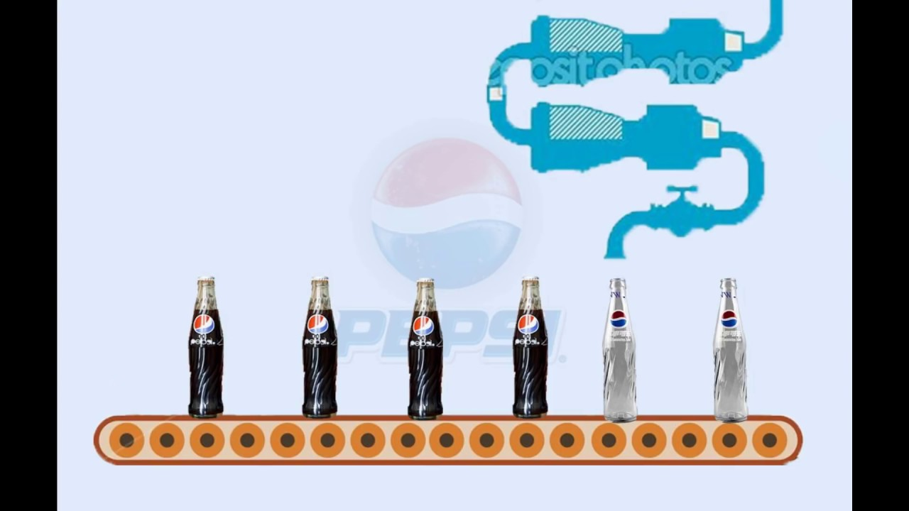 supply chain management in pepsico pakistan Indian institute of foreign trade supply chain management pepsi co indian institute of foreign trade new delhi submitted to: prof nitin seth submitted by: hit.