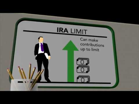 Is a Roth IRA Right for You    Fidelity