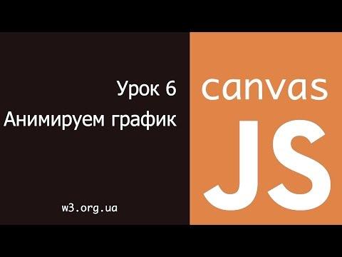 JavaScript Canvas 6. Анимируем график синуса