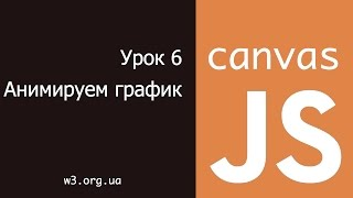 JavaScript Canvas 6. Анимируем график синуса