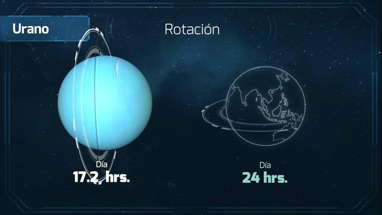 3k In Miles >> Los Planetas del Sistema Solar - YouTube