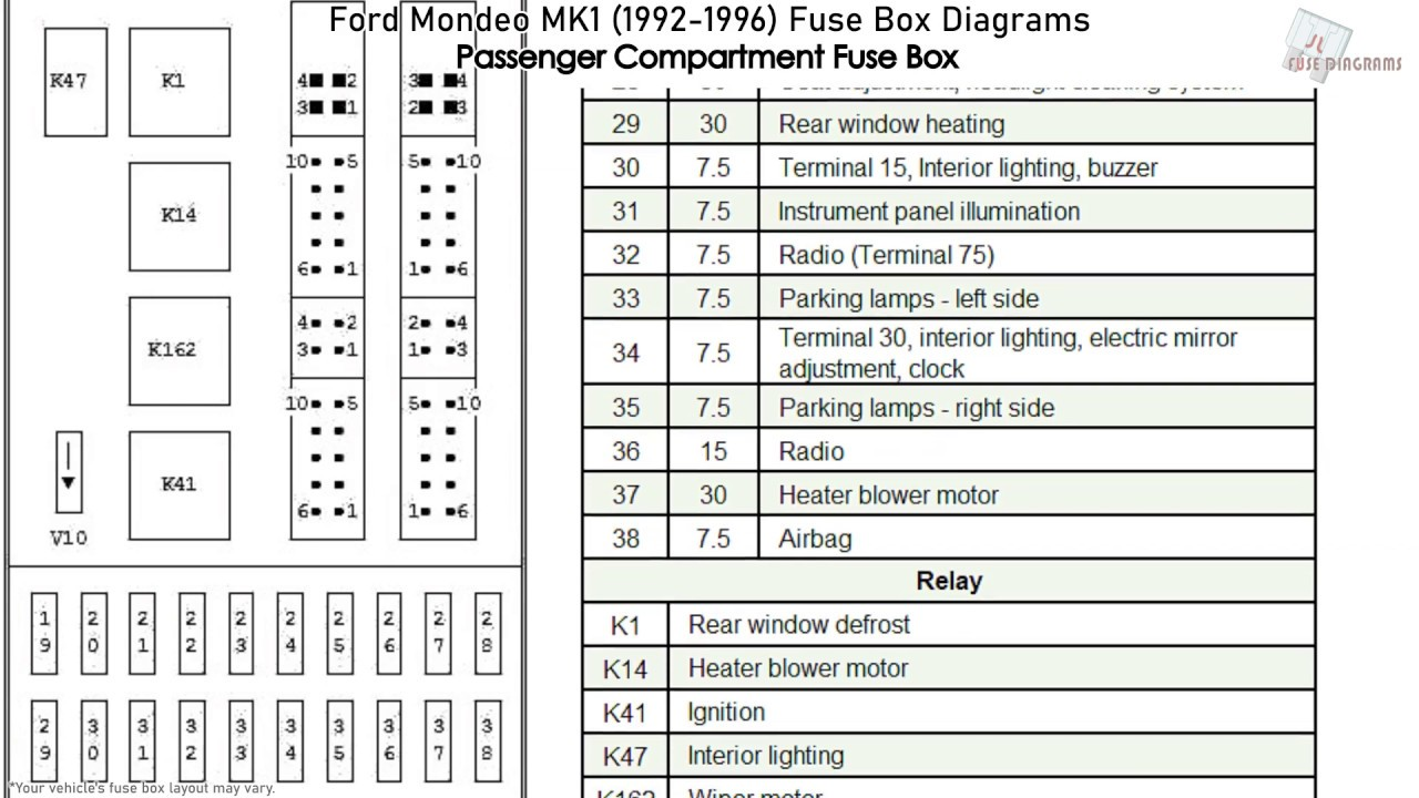 Ford Mondeo MK1 (1992-1996) Fuse Box Diagrams - YouTube | Ford Mondeo Mk1 Fuse Box |  | YouTube