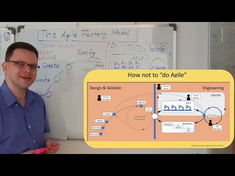 The Non-Agile Factory Model (Lean Perspective) - YouTube