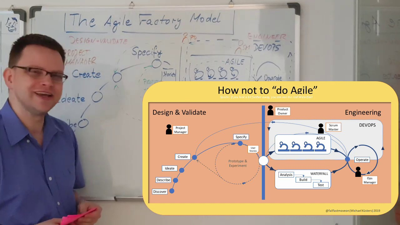 The Non-Agile Factory Model (Lean Perspective)