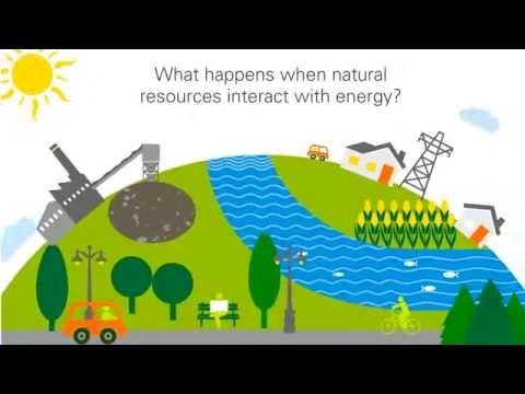 The outlook for natural resources and energy