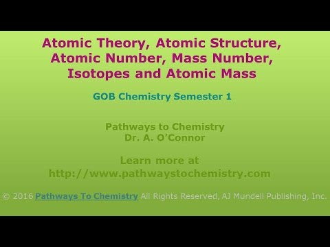 Atomic Theory, Atomic Structure, Atomic Number, Mass Number, Isotopes, and Atomic Mass
