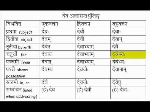 Learn sanskrit vibhakti declension of dev masculine for 13 ka table