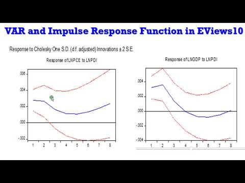 (EViews10): VAR and Impulse Response Functions (2) #var #irf #impulseresponse #innovations #shocks
