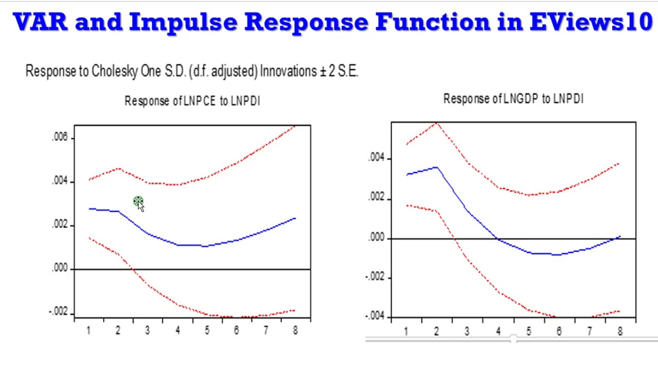 (EViews10): VAR and Impulse Response Functions (2) #var #irf  #impulseresponse #innovations #shocks