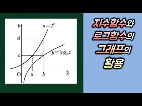 로그함수_1_로그함수의 뜻과 그래프_예제5_지수함수와 로그 ...
