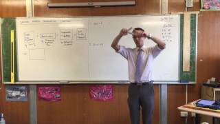 Harder Trigonometric Equations (1 of 3: Introductory examples)