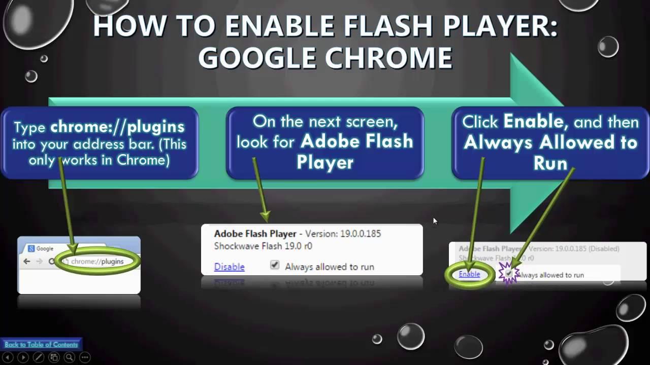 Enable Flash Youtube