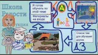 Школа Радости - родителям: у нас взаимное обучение