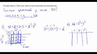 Простые числа и разложения на множители