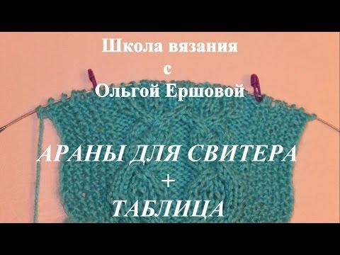 Мужские свитера спицами с аранами описание и схемы 2016