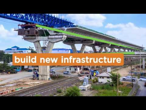 India Integrated Transport and Logistics Summit 2017