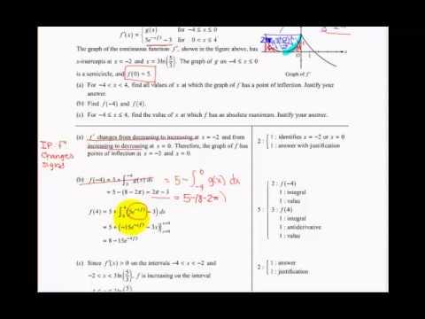 Tip and Tricks: AP Calculus AB Exam Cram Video
