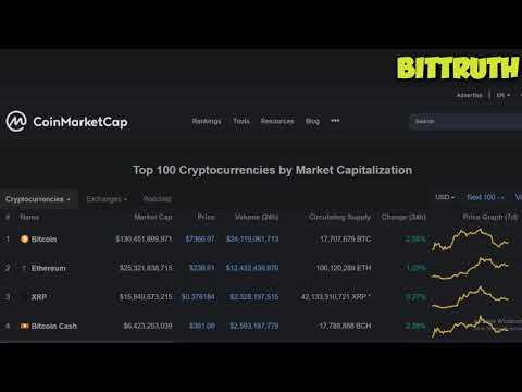 📈IS GPU MINING WORTH IT MAY 2019? -💸PROFITABLE INVESTMENT?