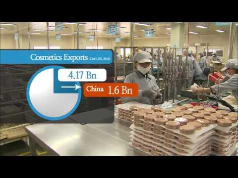 Cosmetics Exports