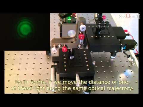 NanoSmith Products Demostration