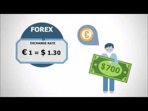 Cómo funciona Forex