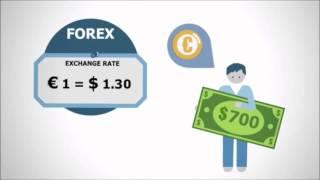 Que es Forex - Como funciona Forex !