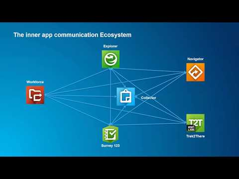 Exploring App Integrations With ArcGIS