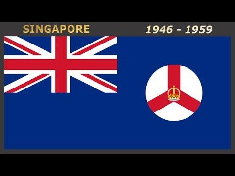 Historical flags of the British Empire - Historické vlajky Britského impéria