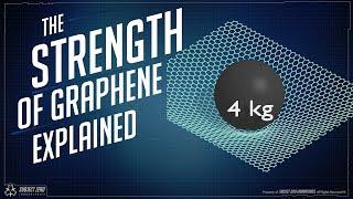 The Strength of Graphene Explained