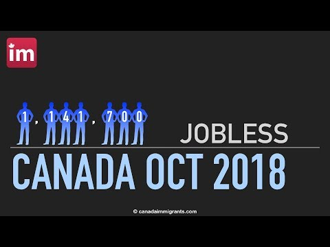 Unemployment in Canada (October 2018) | Canadian Job Market
