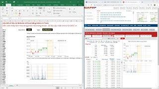 Cập nhật số liệu khớp lệnh theo lô của mã chứng khoán từ website CafeF.vn vào Excel với hàm BS_PIC