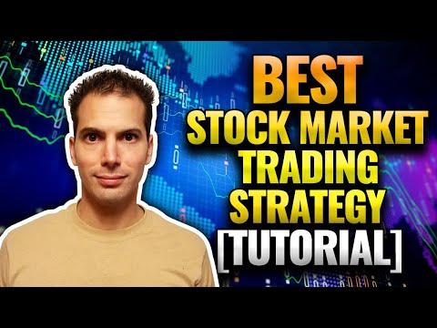 Learn How to Trade Stock Options, Stocks, ETFs [Beginner Strategy Tutorial]