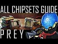 ALL 52 Chipset Locations Guide - PREY 2017