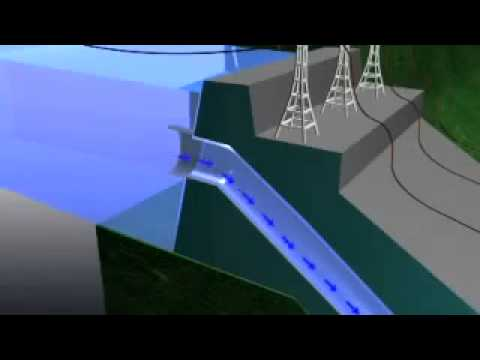 How does hydroelectric power work?