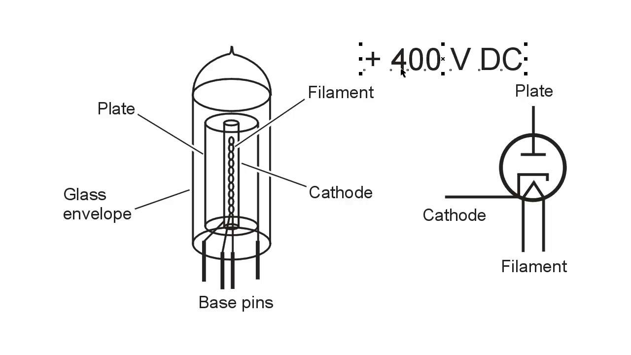 small resolution of tube base diagram