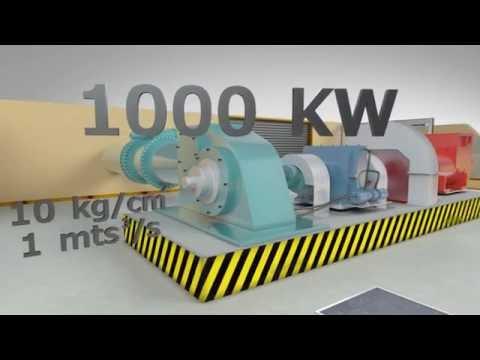¿Cómo funciona una central hidroeléctrica y cómo genera energía?