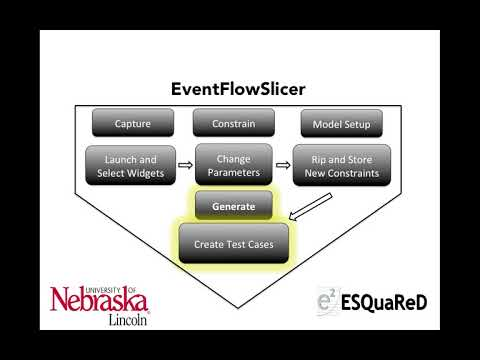 """""""EventFlowSlicer"""" (EFS) GUI Testing: Conference Intro and Demonstration 2"""