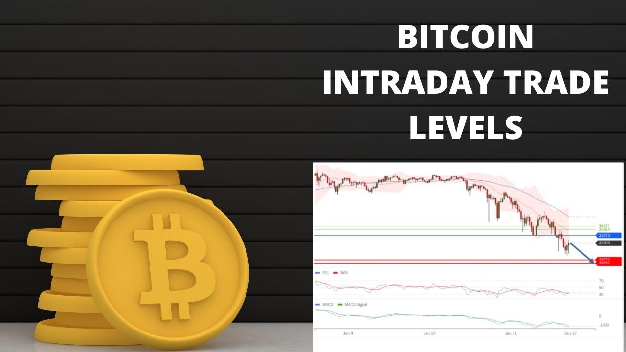 trade bitcoin intraday